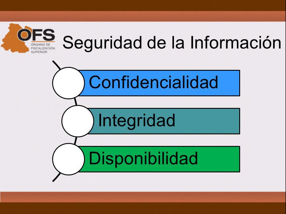 Confidencialidad Permisos exclusivos Colaboración entre Direcciones Más personalizaciones
