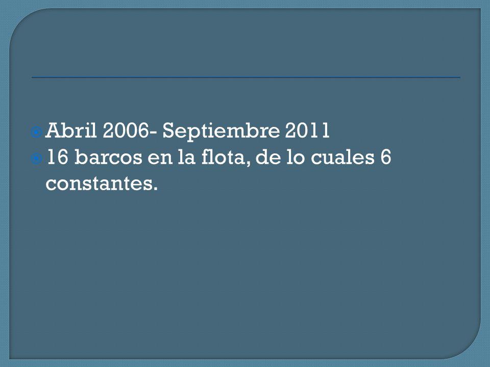 Abril 2006- Septiembre 2011 16 barcos en la flota, de lo cuales 6 constantes.
