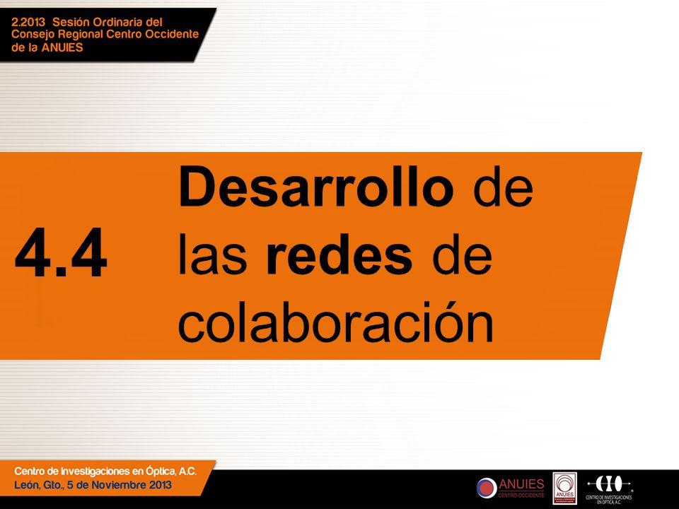 Desarrollo de las redes de colaboración 4.4