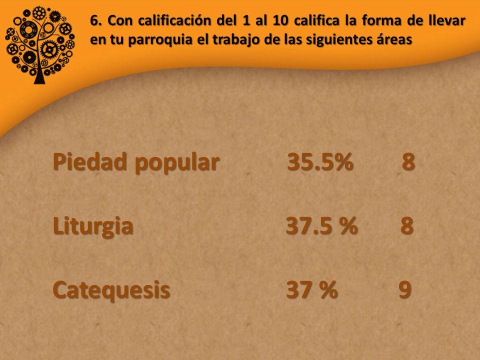 Piedad popular 35.5% 8 Liturgia 37.5 % 8 Catequesis 37 % 9 6.