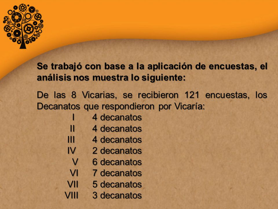 Se trabajó con base a la aplicación de encuestas, el análisis nos muestra lo siguiente: De las 8 Vicarias, se recibieron 121 encuestas, los Decanatos que respondieron por Vicaría: I4 decanatos I4 decanatos II4 decanatos II4 decanatos III4 decanatos III4 decanatos IV2 decanatos IV2 decanatos V6 decanatos V6 decanatos VI7 decanatos VI7 decanatos VII5 decanatos VII5 decanatos VIII3 decanatos
