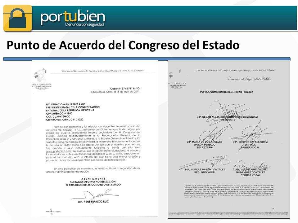 Punto de Acuerdo del Congreso del Estado