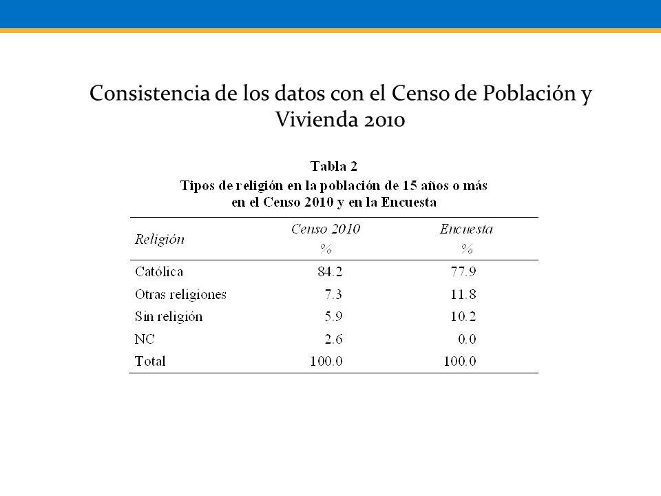 Consistencia de los datos con el Censo de Población y Vivienda 2010
