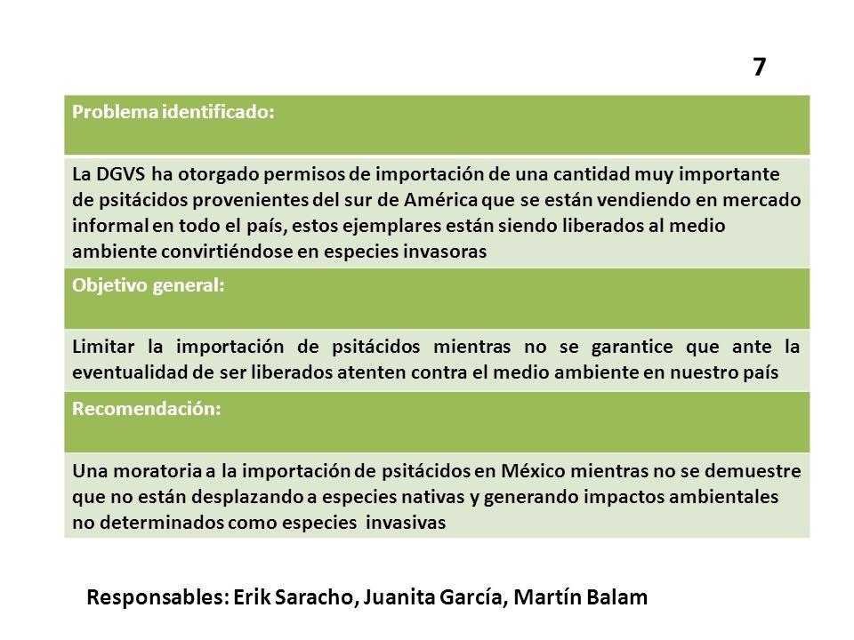 Problema identificado: La DGVS ha otorgado permisos de importación de una cantidad muy importante de psitácidos provenientes del sur de América que se