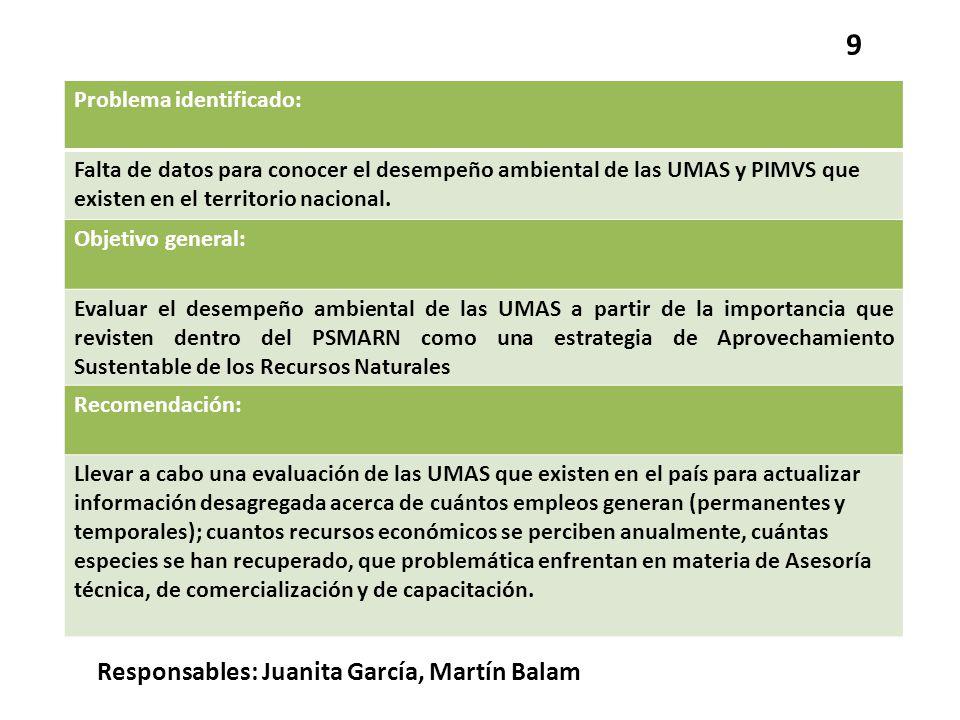 Problema identificado: Falta de datos para conocer el desempeño ambiental de las UMAS y PIMVS que existen en el territorio nacional. Objetivo general: