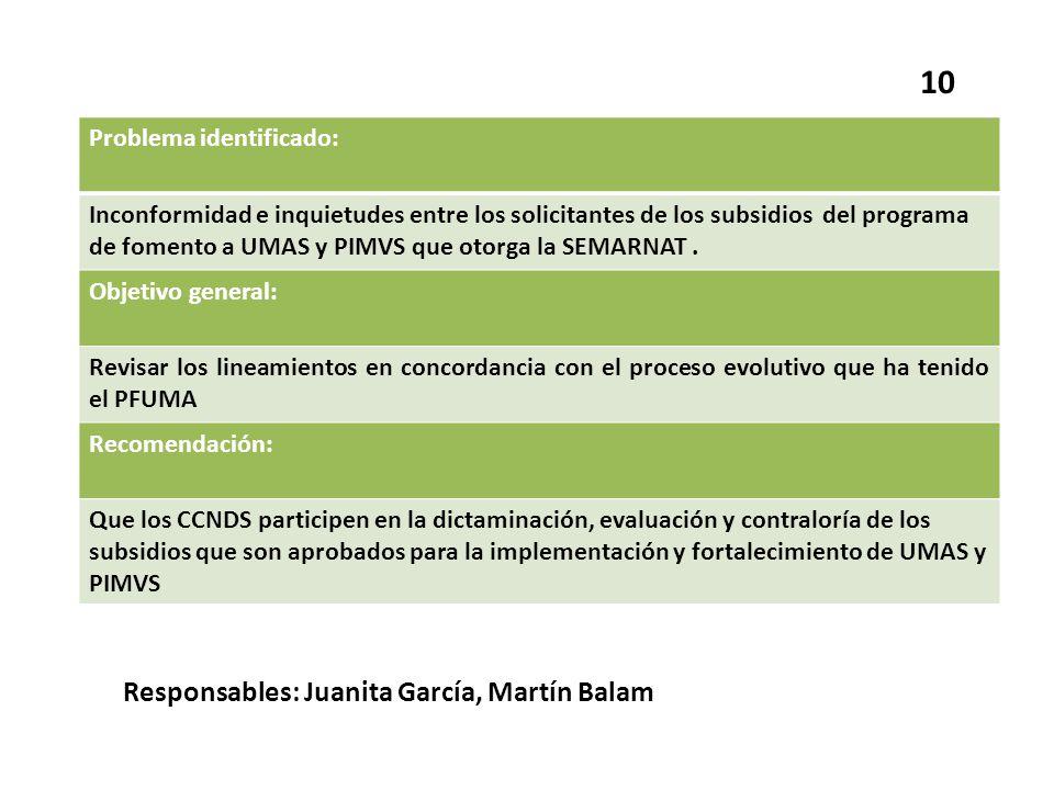 Problema identificado: Inconformidad e inquietudes entre los solicitantes de los subsidios del programa de fomento a UMAS y PIMVS que otorga la SEMARN