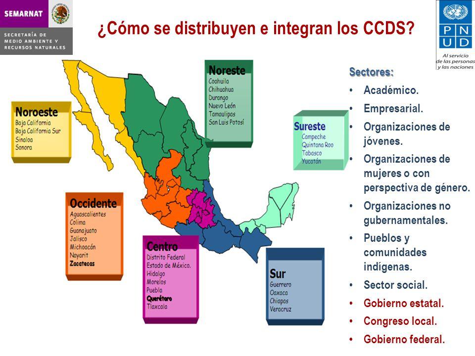 ¿Cómo se distribuyen e integran los CCDS?Sectores: Académico.