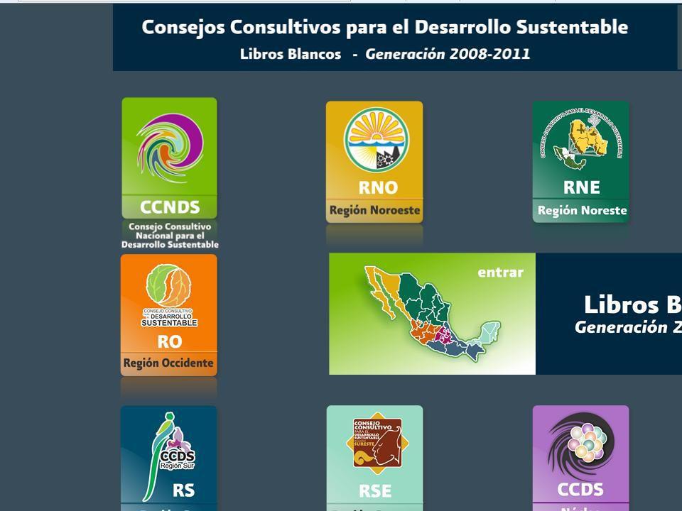 CCDS Núcleo CCDS Region ales CCDS Nacion al