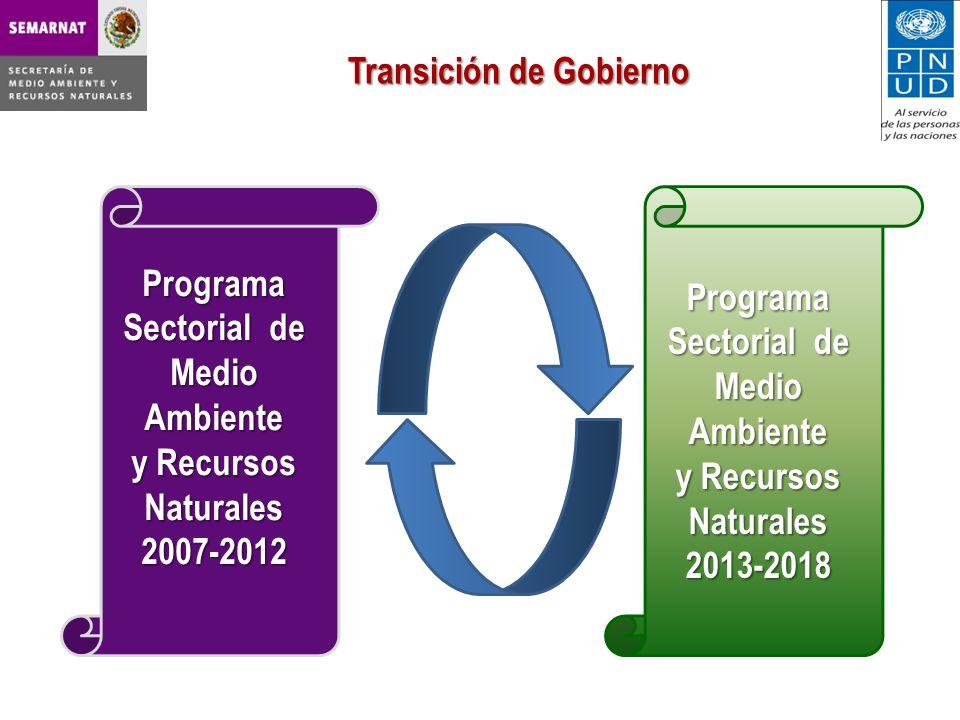 Programa Sectorial de MedioAmbiente y Recursos Naturales2007-2012 Programa Sectorial de MedioAmbiente y Recursos Naturales2013-2018 Transición de Gobierno