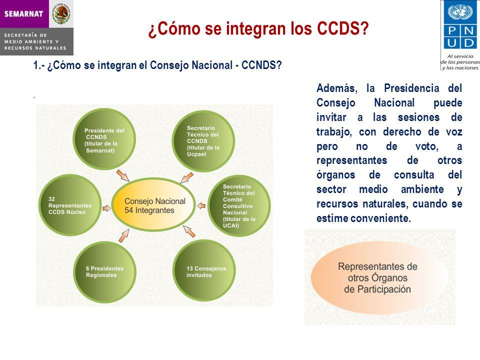 ¿Cómo se integran los CCDS.1.- ¿Cómo se integran el Consejo Nacional - CCNDS?.