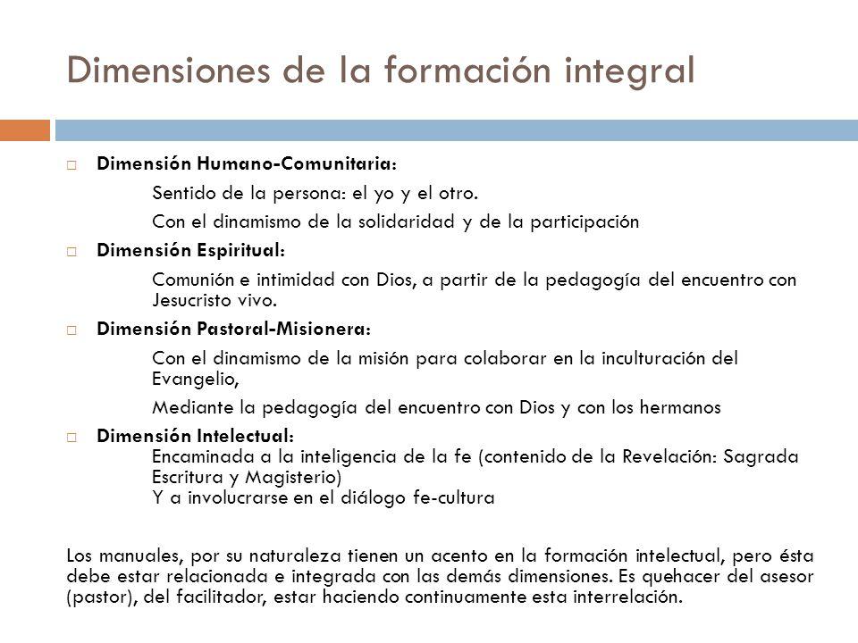 Dimensiones de la formación integral Dimensión Humano-Comunitaria: Sentido de la persona: el yo y el otro.