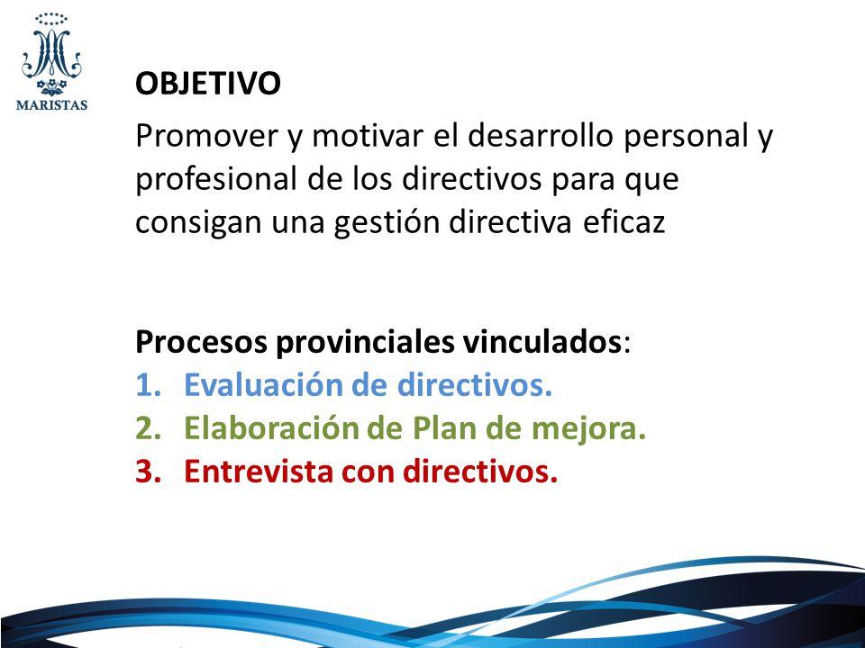 OBJETIVO Promover y motivar el desarrollo personal y profesional de los directivos para que consigan una gestión directiva eficaz Procesos provinciale