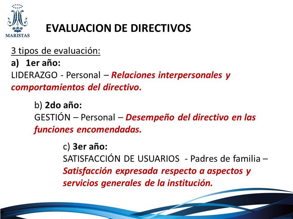 EVALUACION DE DIRECTIVOS 3 tipos de evaluación: a)1er año: LIDERAZGO - Personal – Relaciones interpersonales y comportamientos del directivo. b) 2do a