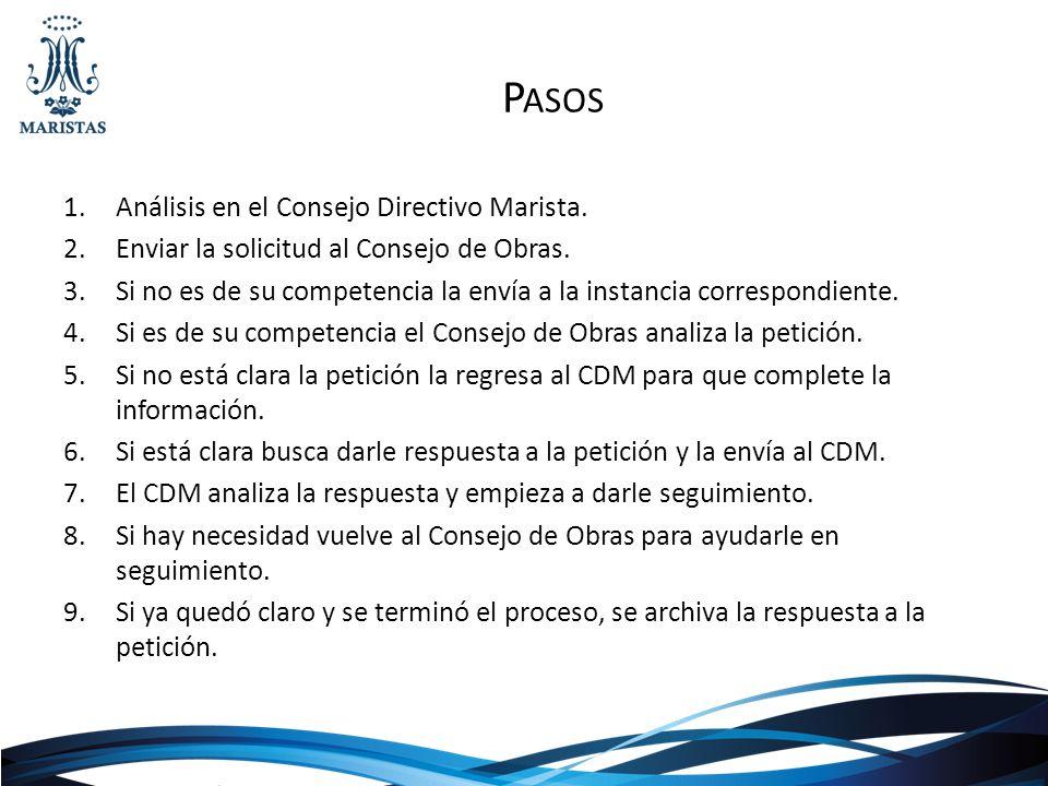 P ASOS 1.Análisis en el Consejo Directivo Marista. 2.Enviar la solicitud al Consejo de Obras. 3.Si no es de su competencia la envía a la instancia cor