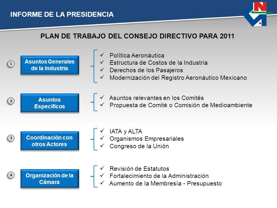 INFORME DE LA PRESIDENCIA Política Aeronáutica Estructura de Costos de la Industria Derechos de los Pasajeros Modernización del Registro Aeronáutico M