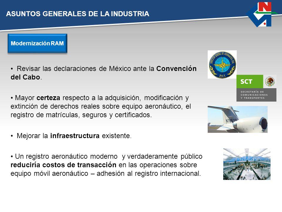 ASUNTOS GENERALES DE LA INDUSTRIA Revisar las declaraciones de México ante la Convención del Cabo. Modernización RAM Mayor certeza respecto a la adqui
