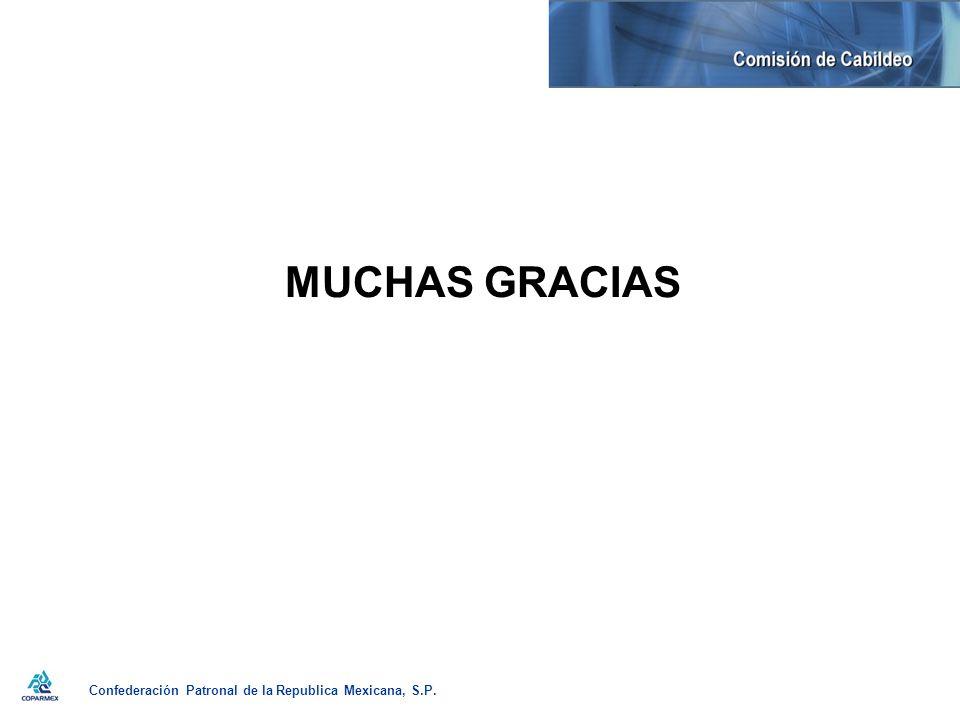 Confederación Patronal de la Republica Mexicana, S.P. MUCHAS GRACIAS