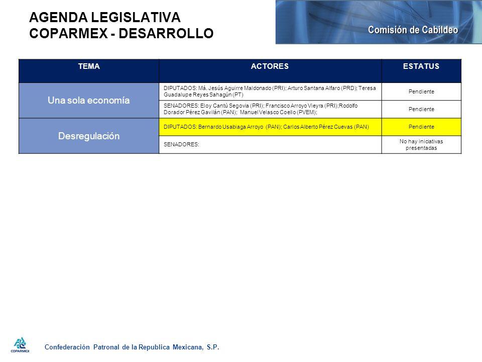 Confederación Patronal de la Republica Mexicana, S.P. CALENDARIO ELECTORAL 2011