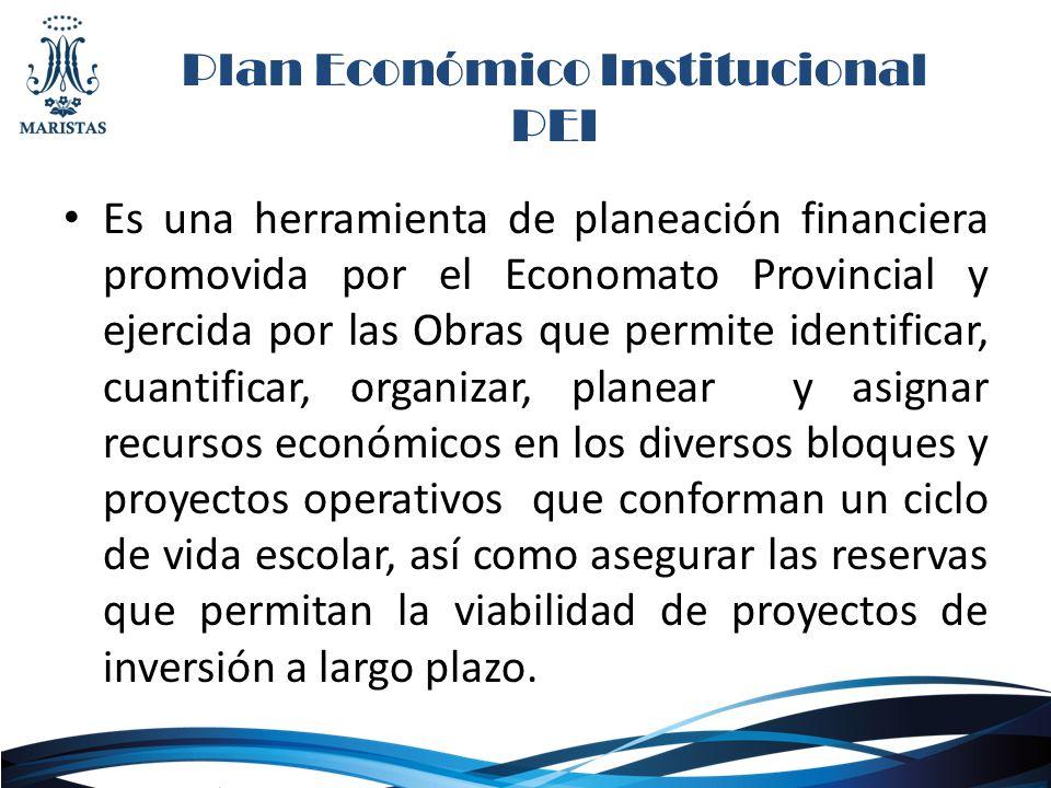 Plan Económico Institucional PEI Es una herramienta de planeación financiera promovida por el Economato Provincial y ejercida por las Obras que permit