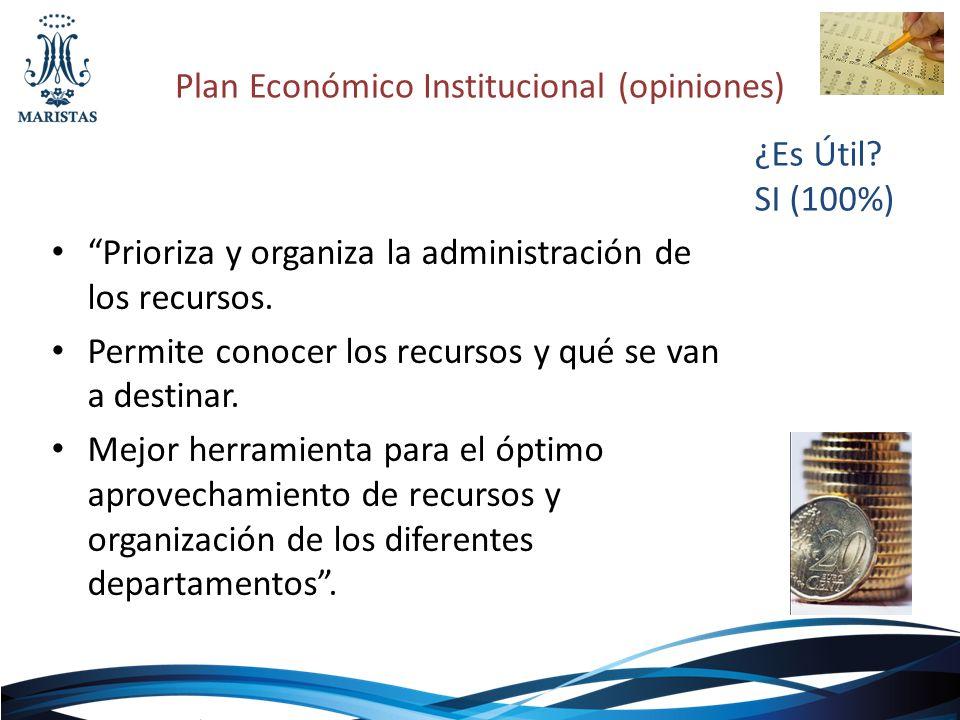 Plan Económico Institucional (opiniones) ¿Es Útil? SI (100%) Prioriza y organiza la administración de los recursos. Permite conocer los recursos y qué