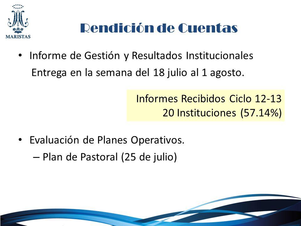 Rendición de Cuentas Informe de Gestión y Resultados Institucionales Entrega en la semana del 18 julio al 1 agosto. Evaluación de Planes Operativos. –