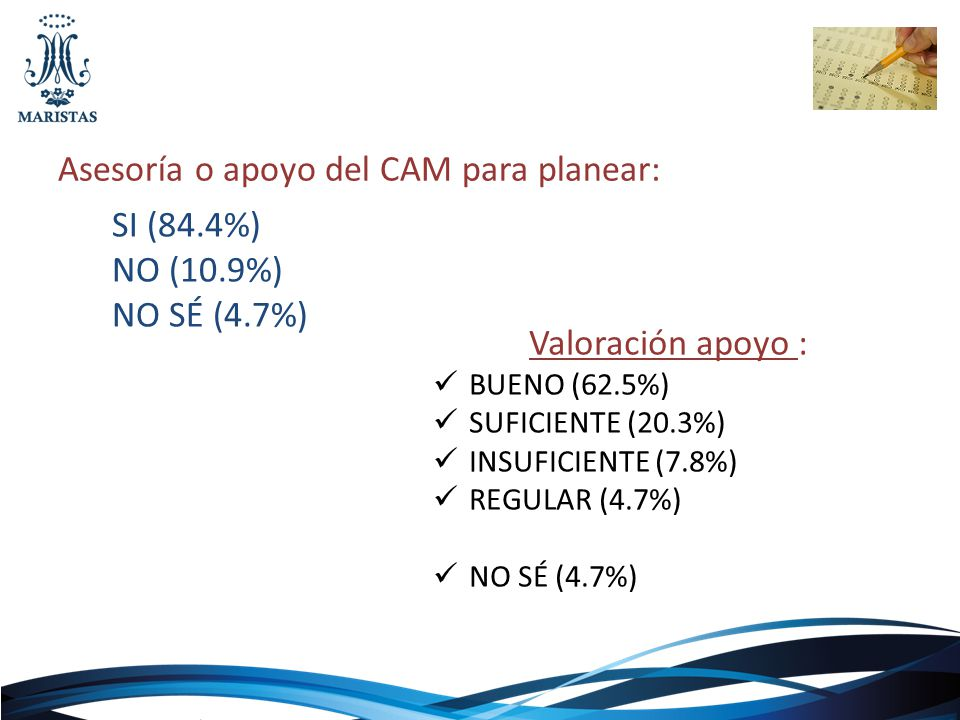 Asesoría o apoyo del CAM para planear: SI (84.4%) NO (10.9%) NO SÉ (4.7%) Valoración apoyo : BUENO (62.5%) SUFICIENTE (20.3%) INSUFICIENTE (7.8%) REGU