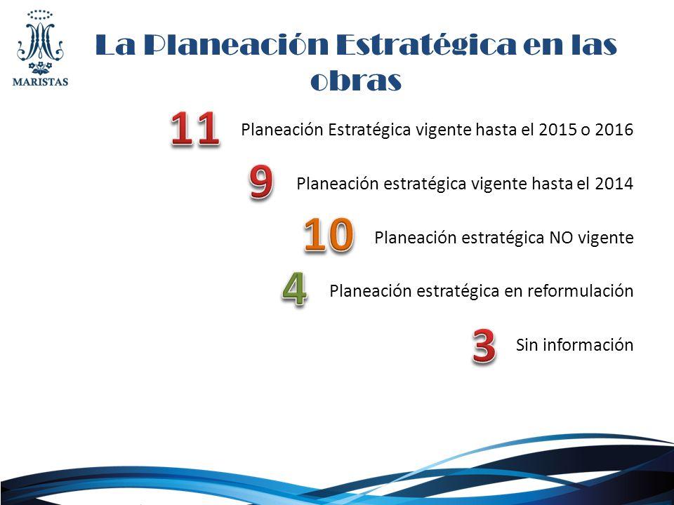 La Planeación Estratégica en las obras Planeación Estratégica vigente hasta el 2015 o 2016 Planeación estratégica vigente hasta el 2014 Planeación est