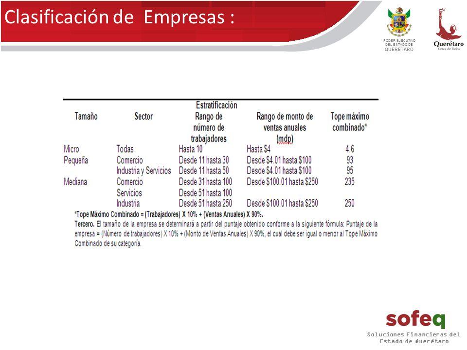 Soluciones Financieras del Estado de Querétaro PODER EJECUTIVO DEL ESTADO DE QUERÉTARO Clasificación de Empresas :