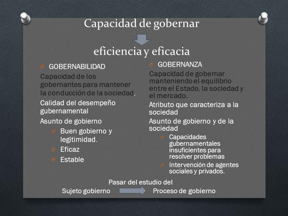 Gobernanza ¿Esta propuesta anglosajona es aplicable a los contextos latinoamericanos y específicamente a México.