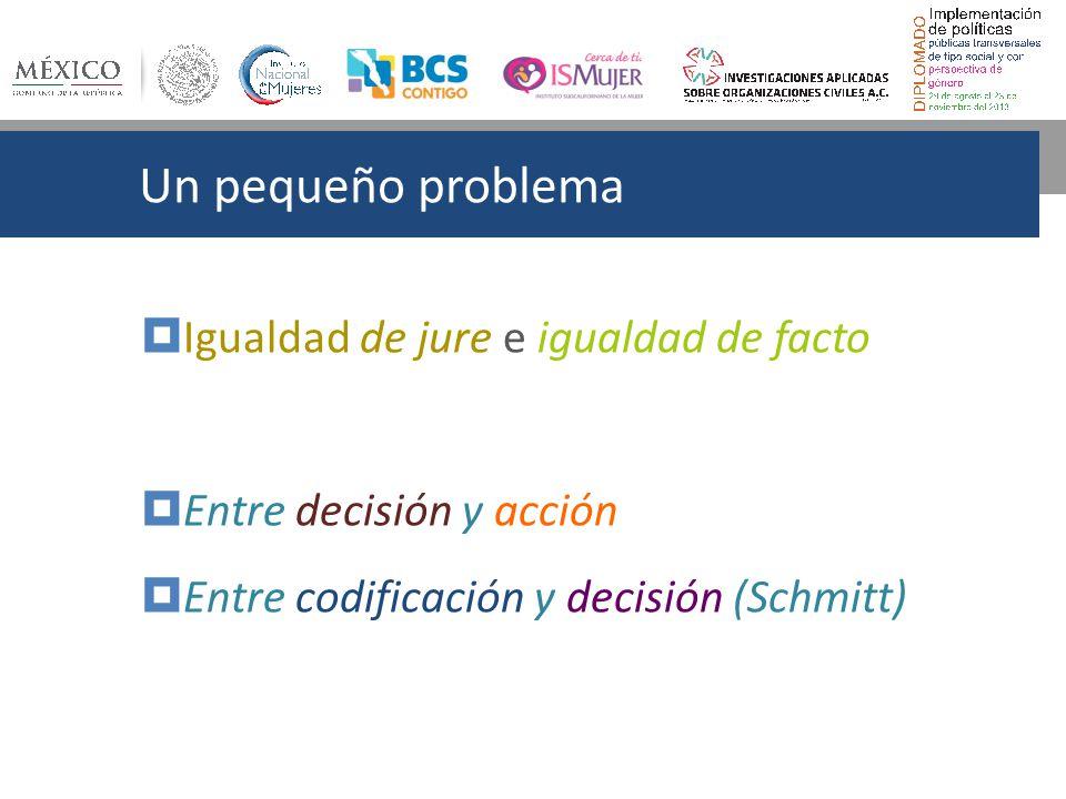 Un pequeño problema Igualdad de jure e igualdad de facto Entre decisión y acción Entre codificación y decisión (Schmitt)