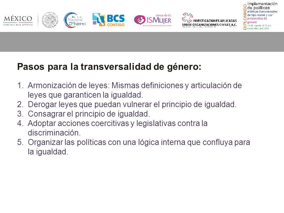 Pasos para la transversalidad de género: 1.Armonización de leyes: Mismas definiciones y articulación de leyes que garanticen la igualdad.