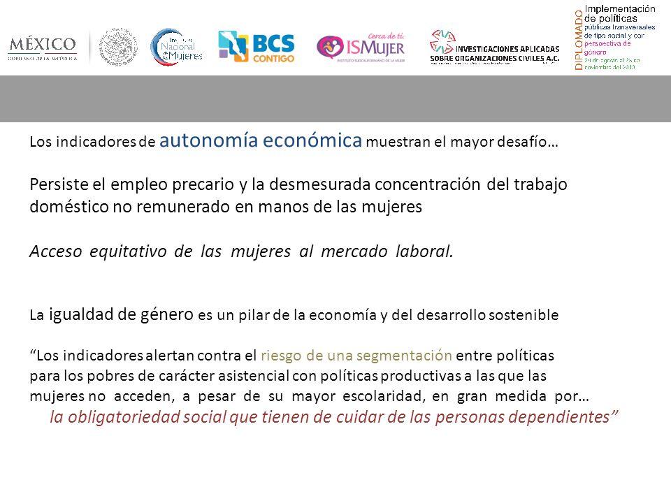 Los indicadores de autonomía económica muestran el mayor desafío… Persiste el empleo precario y la desmesurada concentración del trabajo doméstico no remunerado en manos de las mujeres Acceso equitativo de las mujeres al mercado laboral.