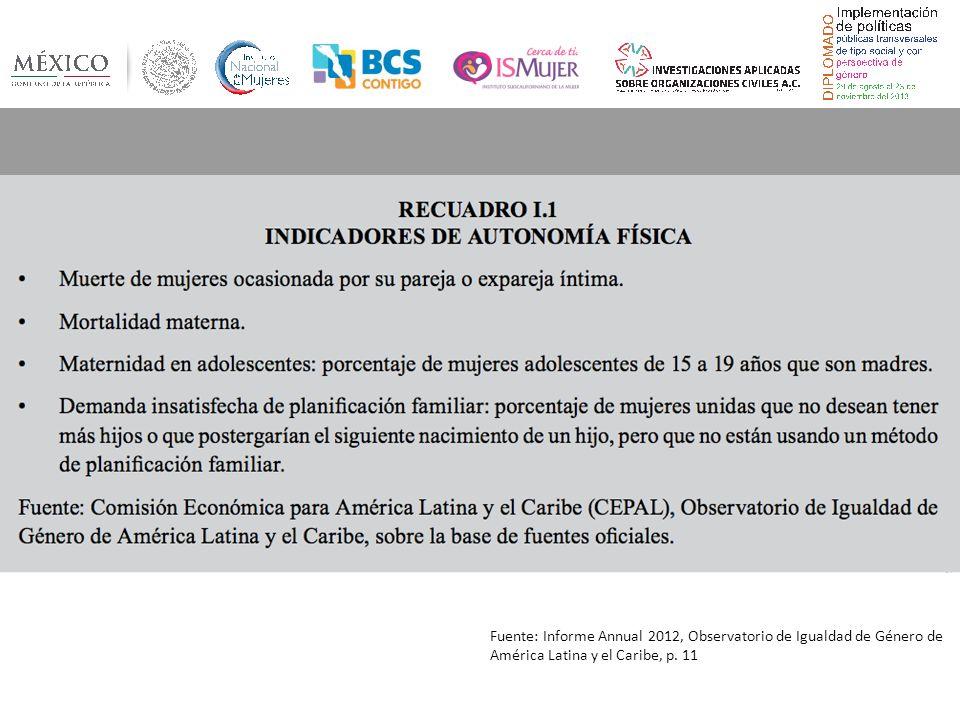 Fuente: Informe Annual 2012, Observatorio de Igualdad de Género de América Latina y el Caribe, p.