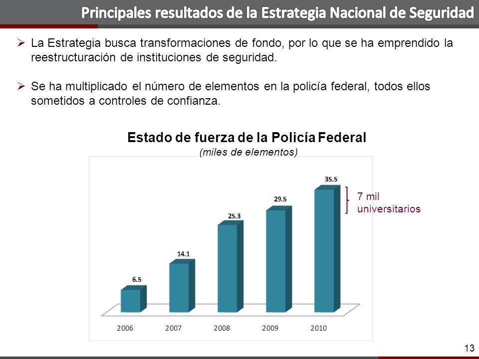 13 La Estrategia busca transformaciones de fondo, por lo que se ha emprendido la reestructuración de instituciones de seguridad.