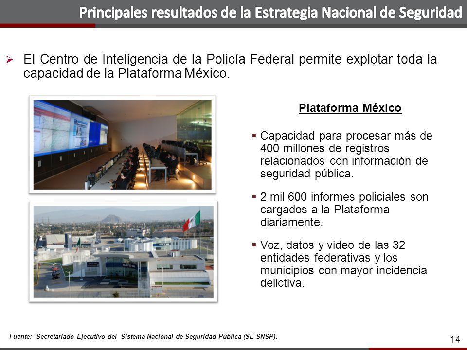 14 14 El Centro de Inteligencia de la Policía Federal permite explotar toda la capacidad de la Plataforma México.