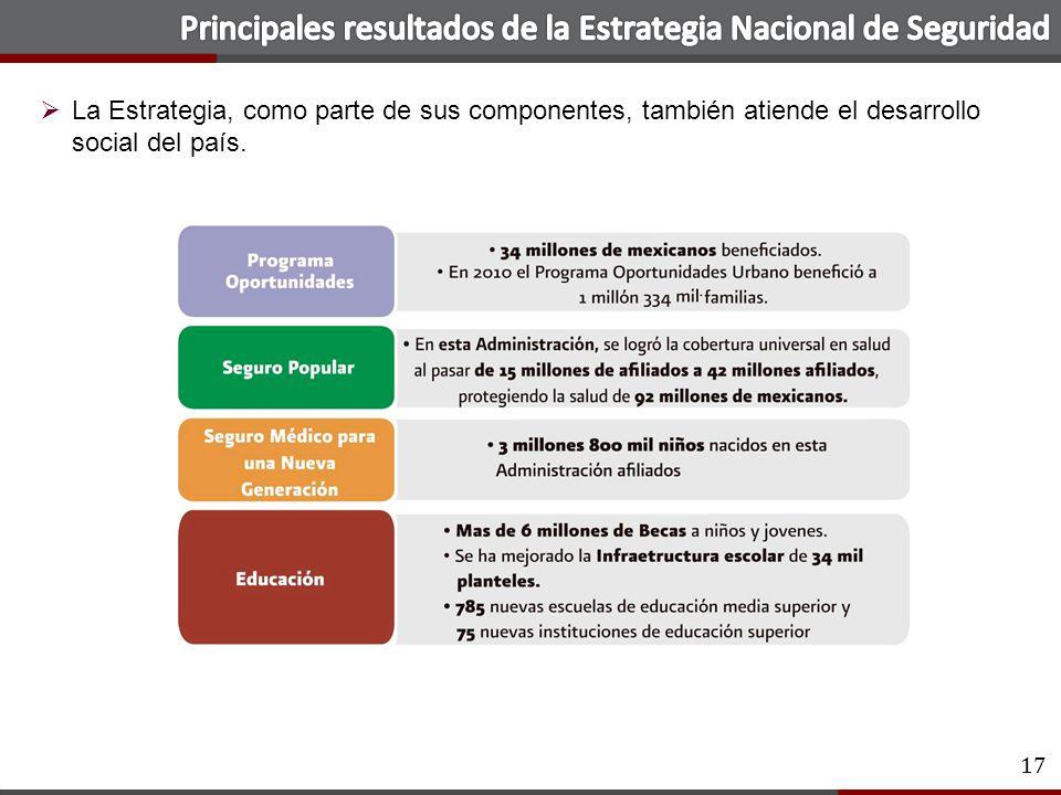 17 La Estrategia, como parte de sus componentes, también atiende el desarrollo social del país. 17