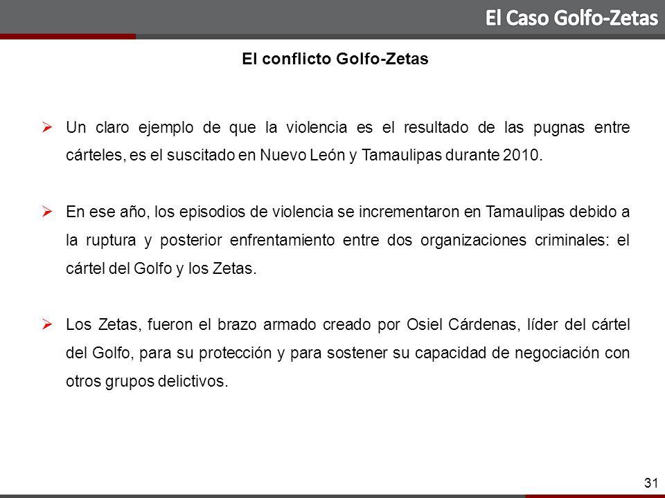 31 El conflicto Golfo-Zetas Un claro ejemplo de que la violencia es el resultado de las pugnas entre cárteles, es el suscitado en Nuevo León y Tamaulipas durante 2010.