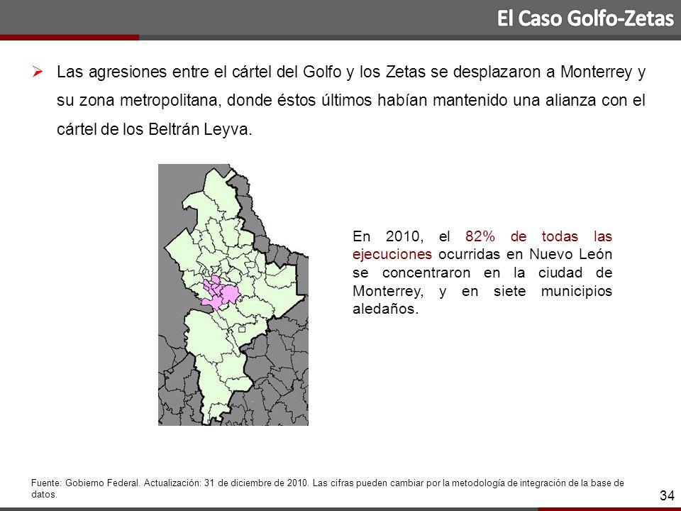 34 Las agresiones entre el cártel del Golfo y los Zetas se desplazaron a Monterrey y su zona metropolitana, donde éstos últimos habían mantenido una alianza con el cártel de los Beltrán Leyva.