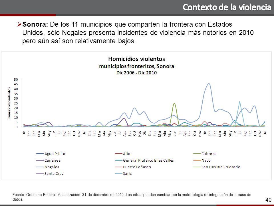40 Sonora: De los 11 municipios que comparten la frontera con Estados Unidos, sólo Nogales presenta incidentes de violencia más notorios en 2010 pero aún así son relativamente bajos.