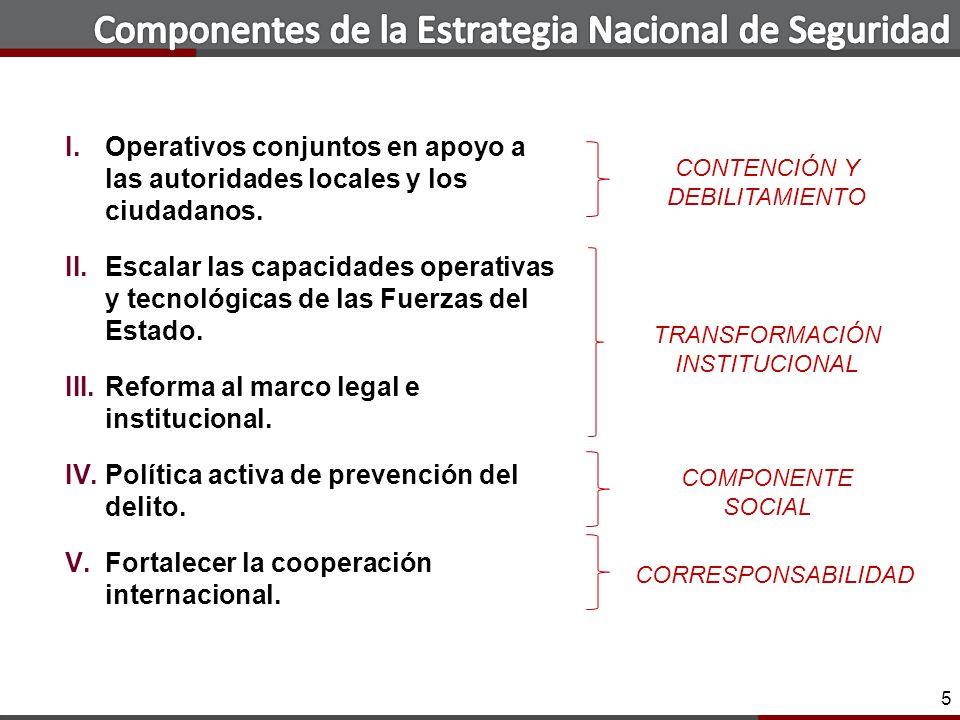 16 Prevención del delito y reconstrucción del tejido social Espacios públicos recuperados Fuente: SEDESOL.