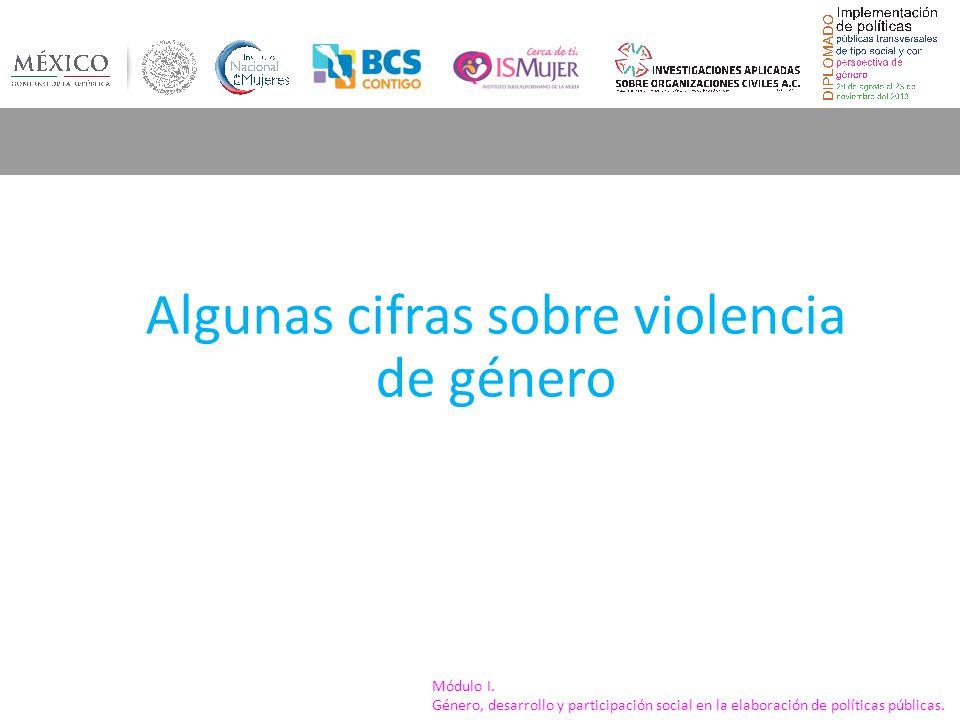 Módulo I. Género, desarrollo y participación social en la elaboración de políticas públicas. Algunas cifras sobre violencia de género