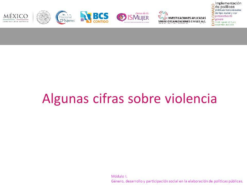 Módulo I.Género, desarrollo y participación social en la elaboración de políticas públicas.