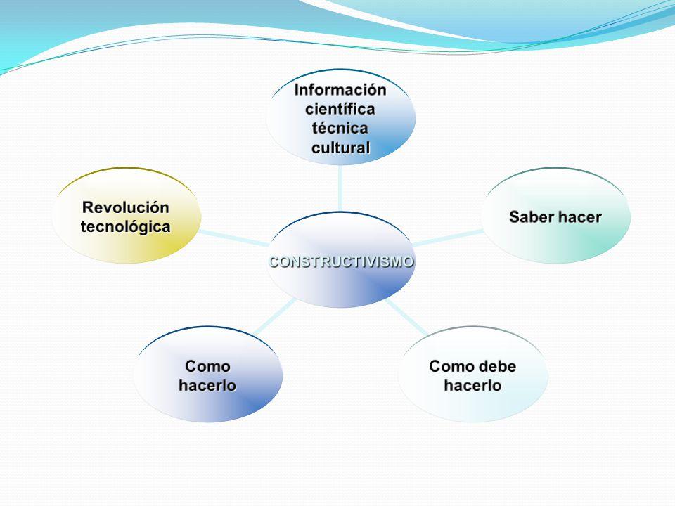 VISION DEL INDIVIDUO Competencia individual.Competencia individual.