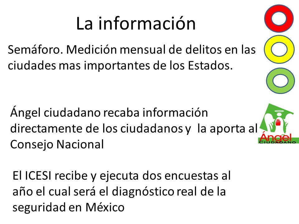 La información Semáforo.