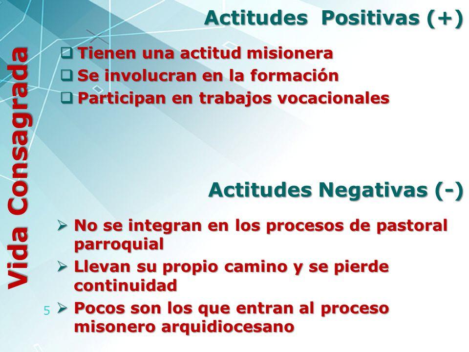 5 Actitudes Positivas (+) Tienen una actitud misionera Tienen una actitud misionera Se involucran en la formación Se involucran en la formación Partic