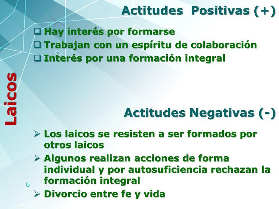 6 Actitudes Positivas (+) Hay interés por formarse Hay interés por formarse Trabajan con un espíritu de colaboración Trabajan con un espíritu de colab