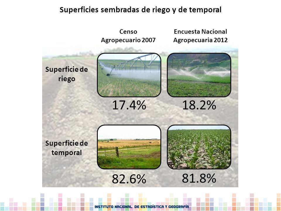 Superficies sembradas de riego y de temporal Censo Agropecuario 2007 Encuesta Nacional Agropecuaria 2012 Superficie de temporal Superficie de riego