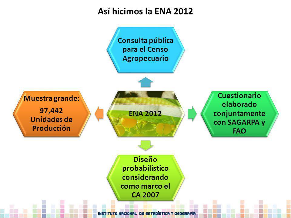 Así hicimos la ENA 2012 ENA 2012 Consulta pública para el Censo Agropecuario Cuestionario elaborado conjuntamente con SAGARPA y FAO Diseño probabilíst