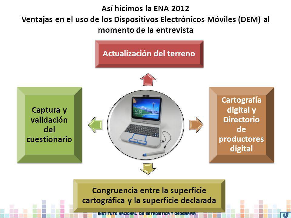 Así hicimos la ENA 2012 Ventajas en el uso de los Dispositivos Electrónicos Móviles (DEM) al momento de la entrevista Actualización del terreno Cartog