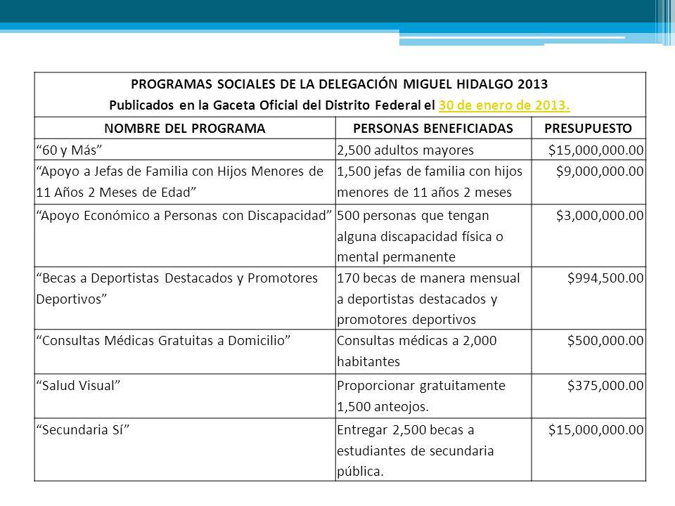 PROGRAMAS SOCIALES DE LA DELEGACIÓN MIGUEL HIDALGO 2013 Publicados en la Gaceta Oficial del Distrito Federal el 30 de enero de 2013.30 de enero de 201